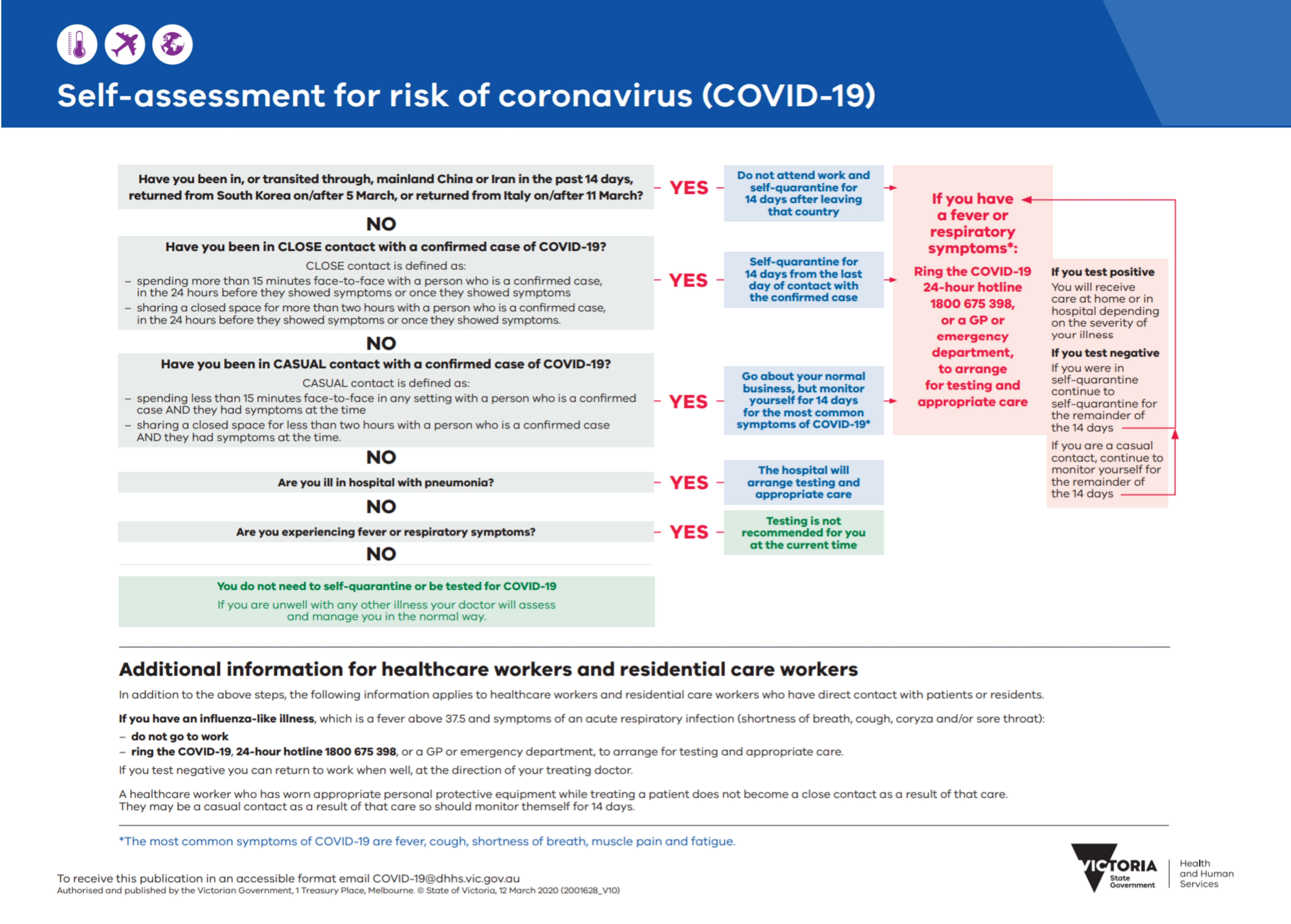 Self assessment for risk of coronavirus COVID-19
